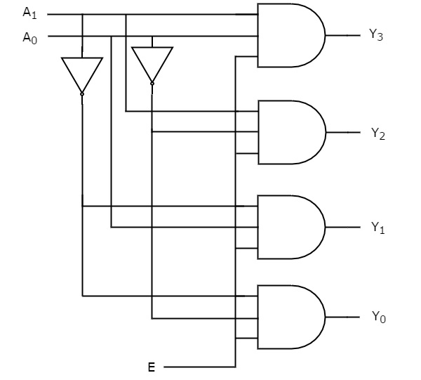 U6570 U5b57 U7535 U8def U89e3 U7801 U5668